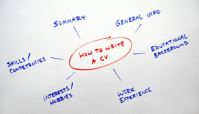 How To Write a CV or Resume That Is Perfect For Any Job